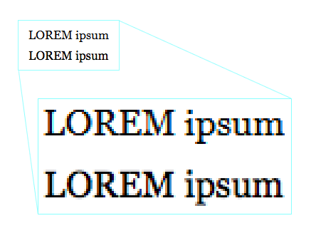 Font Smoothing Explained