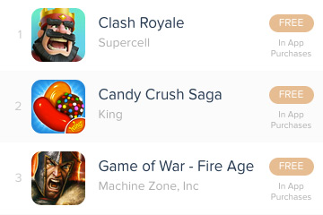 Top grossing games